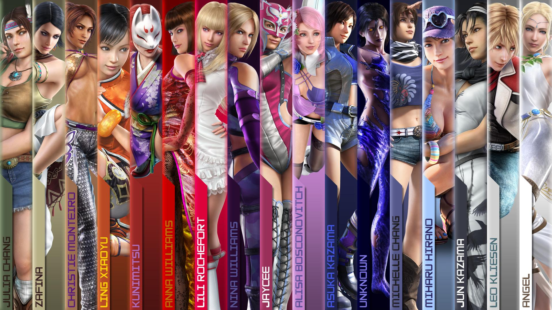Tekken Tag Tournament 2 Hd Wallpaper Background Image