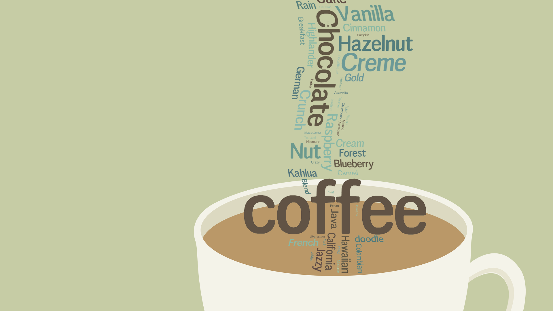 Coffee Hd Wallpaper Background Image 1920x1080 Id