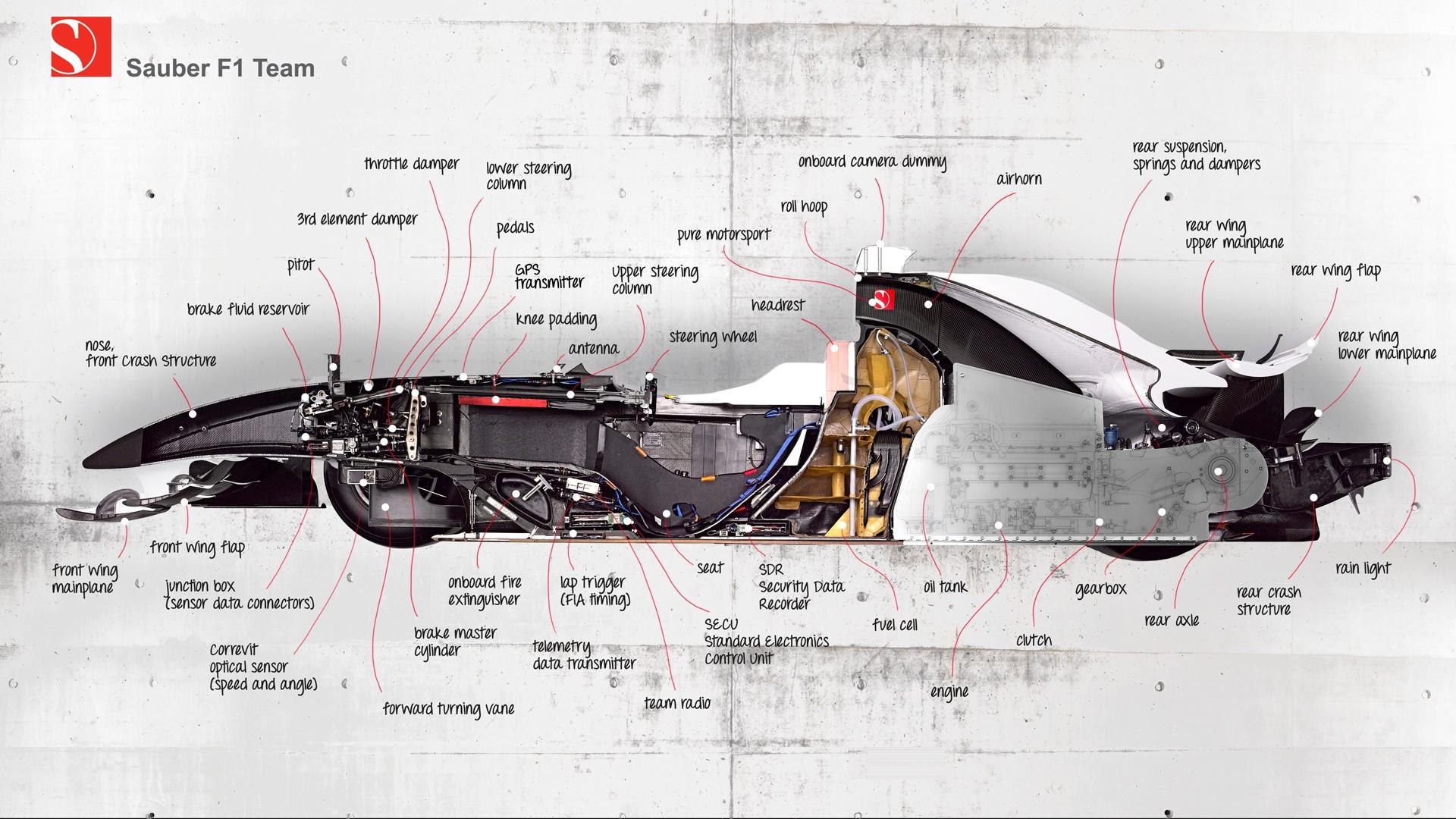 Engine Drawing Engineer Full Car Engine Diagram Car Diagram 3 From