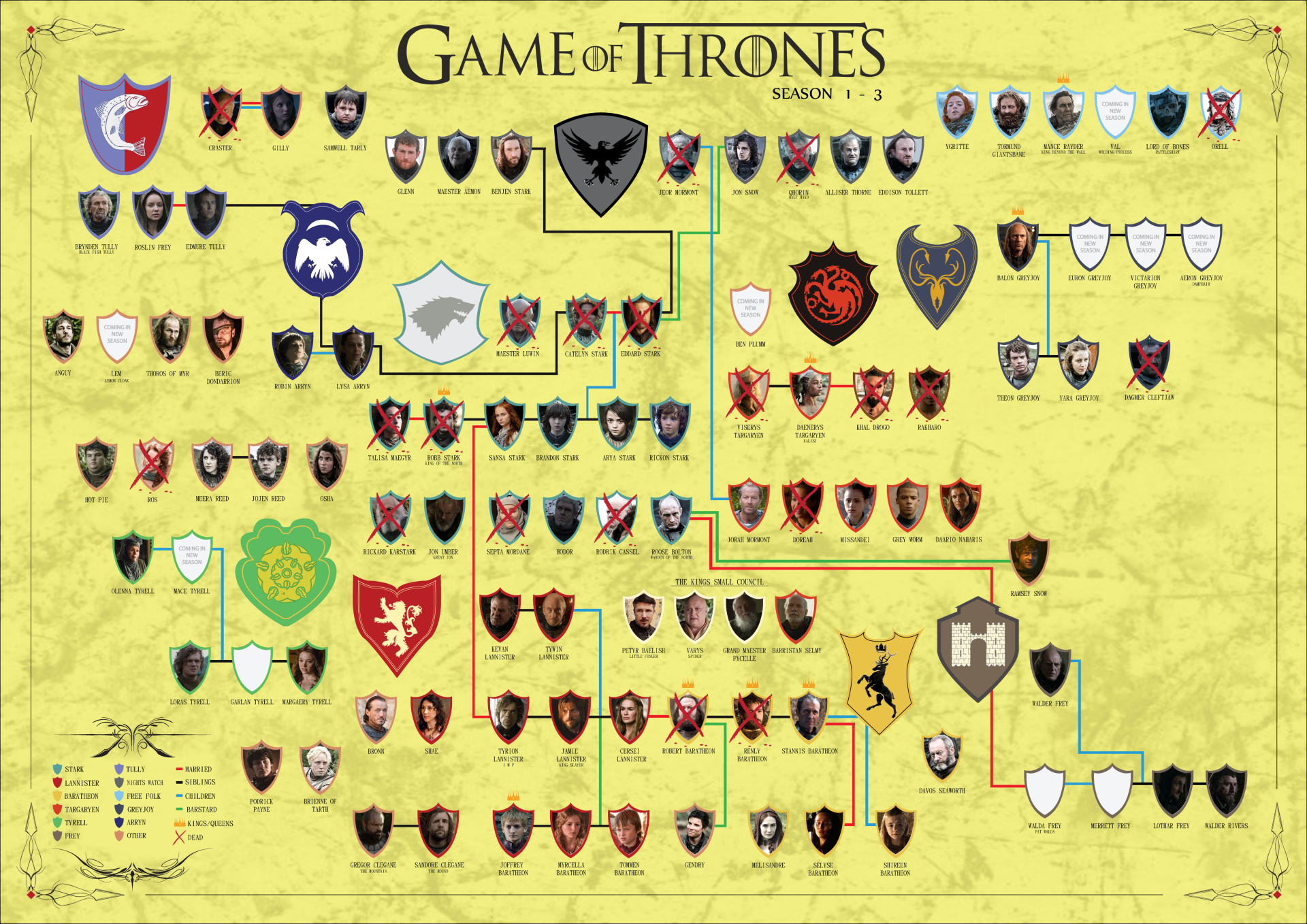 TV Show - Game Of Thrones  Samwell Tarly Gilly (Game Of Thrones) Grenn (Game of Thrones) Aemon Targaryen Benjen Stark Jon Snow Alliser Thorne Dolorous Edd Jeor Mormont Ygritte (Game of Thrones) Tormund Giantsbane Brynden Tully Edmure Tully Thoros of Myr Beric Dondarrion Catelyn Stark Eddard Stark Balon Greyjoy Theon Greyjoy Yara Greyjoy Drogo (Game Of Thrones) Daenerys Targaryen Viserys Targaryen Talisa Stark Robb Stark Sansa Stark Bran Stark Arya Stark Meera Reed Jojen Reed Osha (Game Of Thrones) Rodrik Cassel Roose Bolton Jorah Mormont Missandei (Game Of Thrones) Grey Worm Daario Naharis Ramsay Bolton Olenna Tyrell Loras Tyrell Margaery Tyrell Tywin Lannister Petyr Baelish Lord Varys Pycelle (Game of Thrones) Barristan Selmy Bronn (Game of Thrones) Shae (Game Of Thrones) Tyrion Lannister Jaime Lannister Cersei Lannister Robert Baratheon Stannis Baratheon Renly Baratheon Podrick Payne Brienne Of Tarth Walder Frey Davos Seaworth Gregor Clegane Sandor Clegane Joffrey Baratheon Myrcella Baratheon Tommen Baratheon Gendry (Game Of Thrones) Melisandre (Game of Thrones) Wallpaper