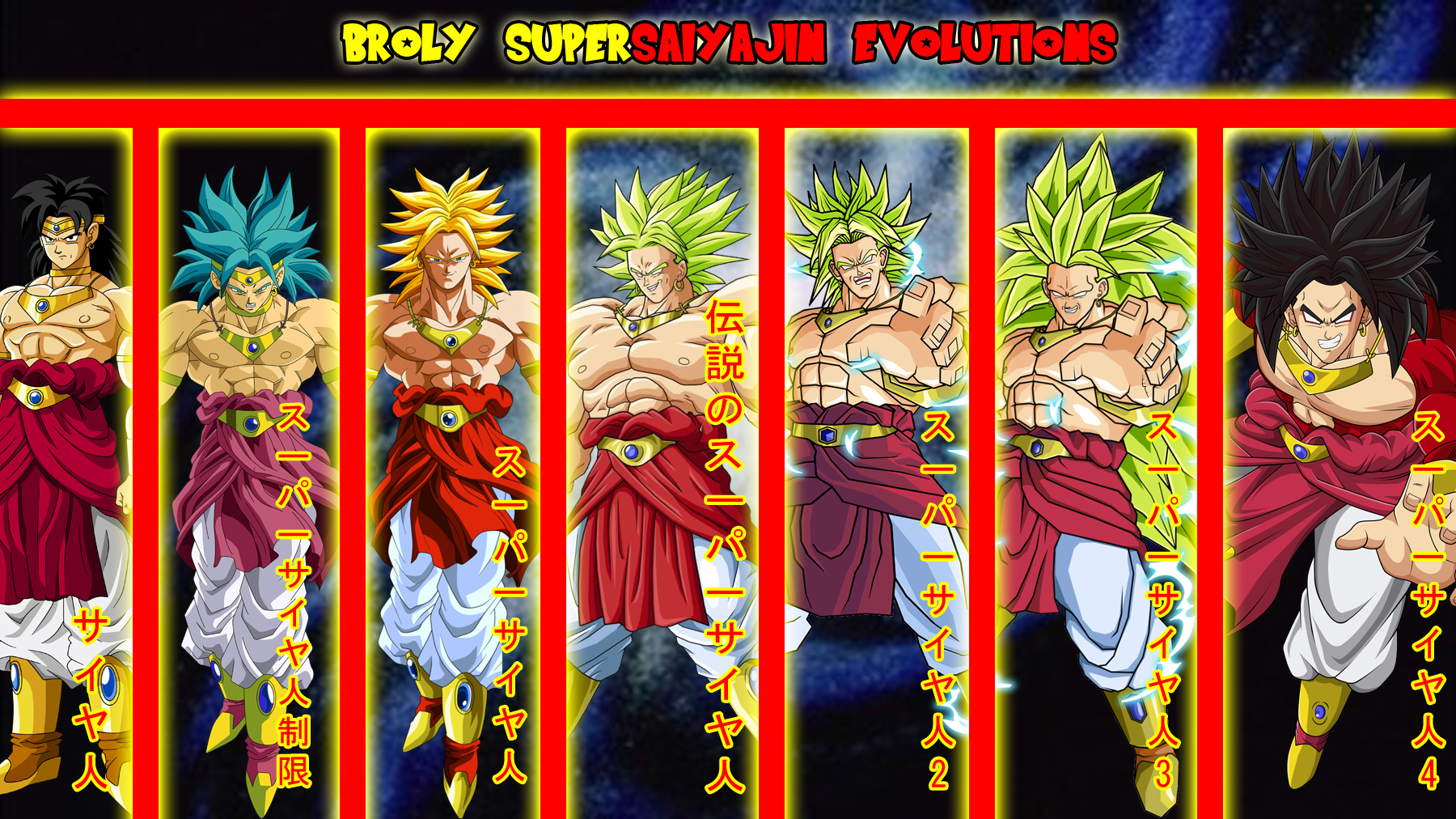 Broly Supersaiyajin Evolutions Wallpaper And Background Image